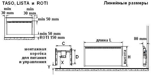 электроконвекторы с электронным термостатом